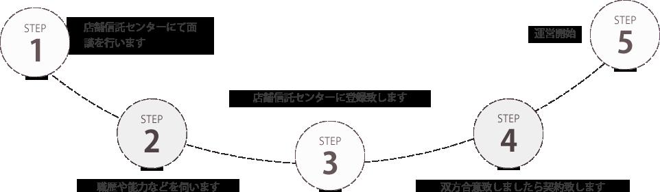 flow-banner
